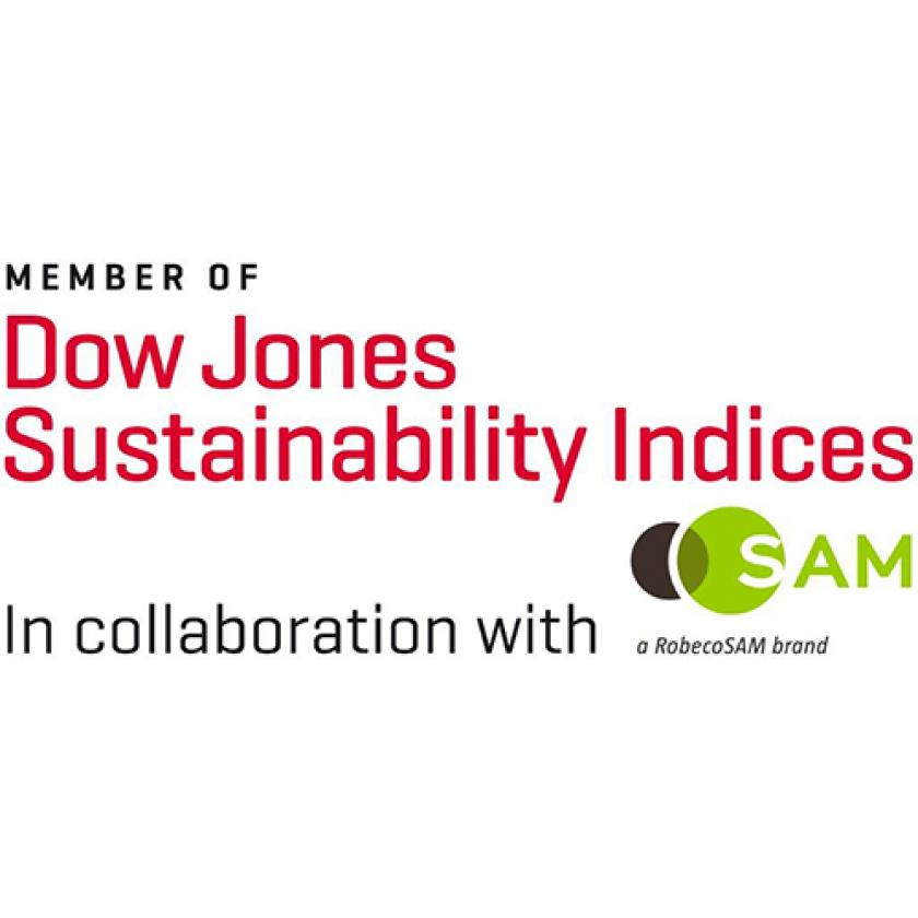 Prysmian Group bemachtigt plek op de wereldwijde Dow Jones Sustainability Index
