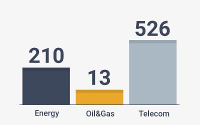 energy-oil-and-gas-telecom.jpg